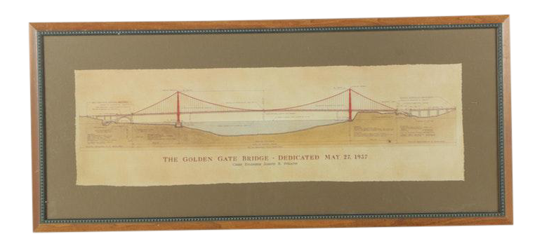 golden gate bridge research paper Golden gate bridge highway and transportation district school projects and educational resources : assistance with school projects, including website resources to learn more about.