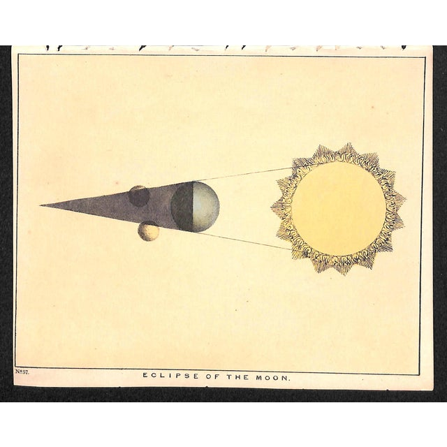 """Beautiful, antique chromolithograph showing a lunar eclipse or """"Eclipse of the Moon"""" from Charles Blunt's """"The Beauty of..."""
