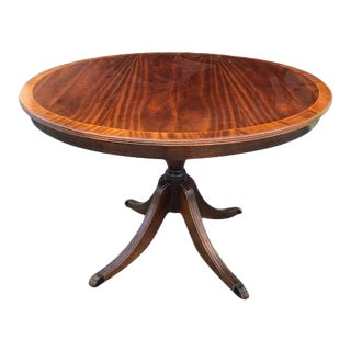 Duncan Phyfe Pedestal Dining Table For Sale
