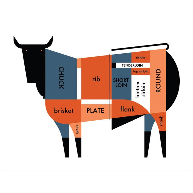 Contemporary Beef Cut Kitchen Poster - Image 6 of 6
