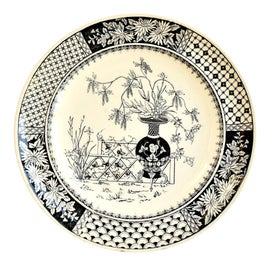 Image of English Decorative Plates