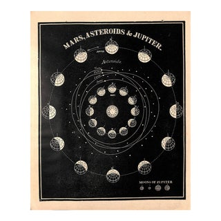 1889 Antique Astronomy, Mars Asteroids Jupiter, Matted For Sale