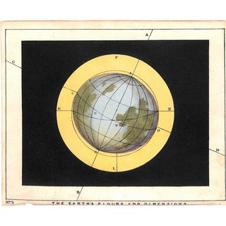 Astronomy, Earth Dimensions, Antique Chromolithograph, 1845, Matted For Sale