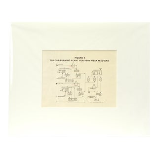 1960s Scientific Diagram - Fig 4: Sulfur Burning Plant, Mounted in Window Mat For Sale