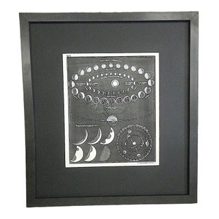 Antique 19th Century Astronomical Lithograph-Celestial Map-Framed For Sale