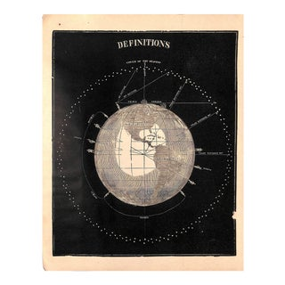 1889, Antique Astronomy, Definitions, Matted For Sale