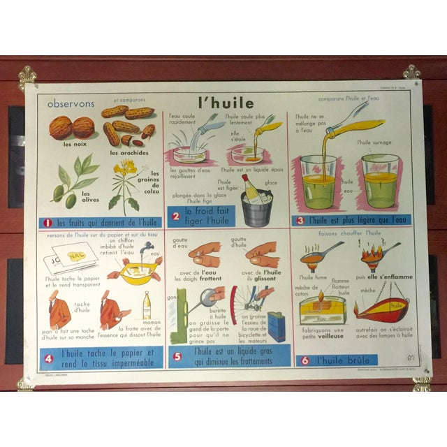 French Vintage Double-Sided School Poster - Image 6 of 8