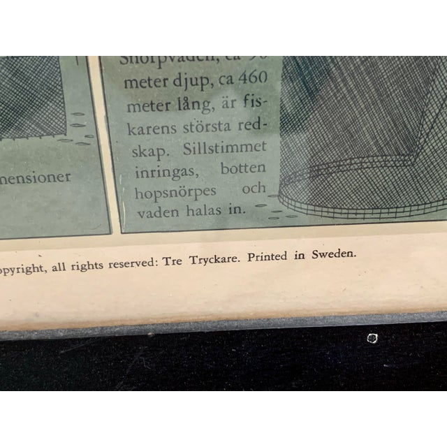 1960s Vintage Arne Fredin for Swedish National Library Swedish Language Nautical Library Map For Sale - Image 12 of 13