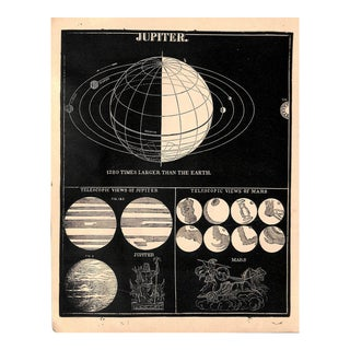 1889 Antique Astronomy, Jupiter, Matted For Sale