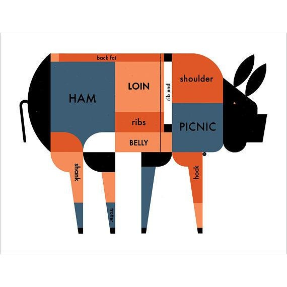 Contemporary Pig Meat Kitchen Poster For Sale In New York - Image 6 of 6
