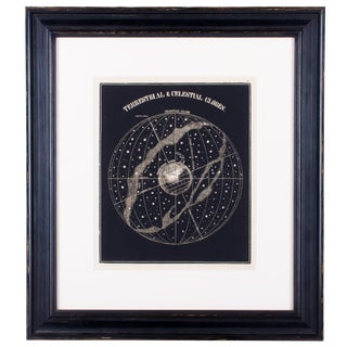 c.1848 Asa Smith Astronomical Print For Sale