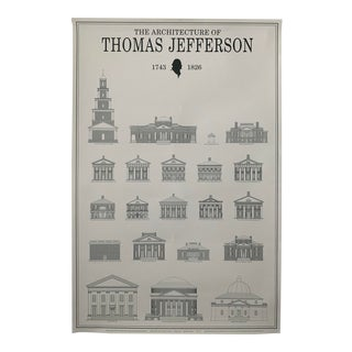 The Architecture of Thomas Jefferson Unframed Poster For Sale