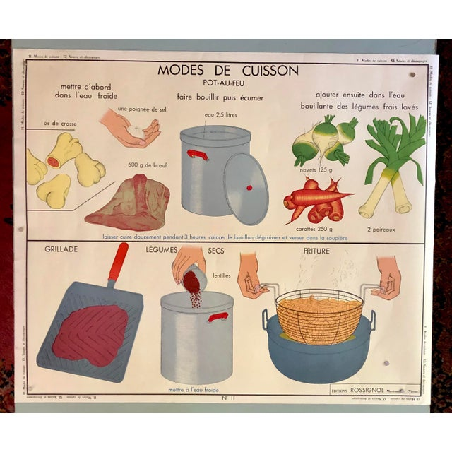 1950s Vintage French Home Cooking School Poster For Sale - Image 4 of 8