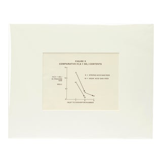 1960s Scientific Diagram - Fig 5: Sulfur Dioxide and Hydrogen Sulfide, Mounted in Window Mat For Sale