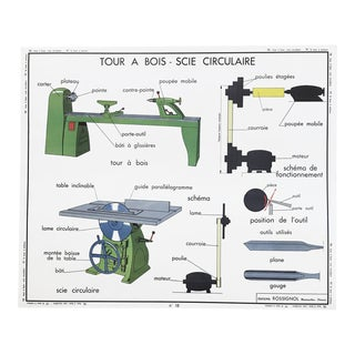 """Vintage French Educational Double-Sided """"Lathe / Circular Saw"""" School Poster Chart For Sale"""