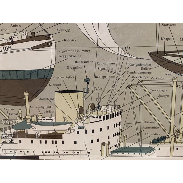 1960s Vintage Arne Fredin for Swedish National Library Swedish Language Nautical Library Map For Sale - Image 4 of 13
