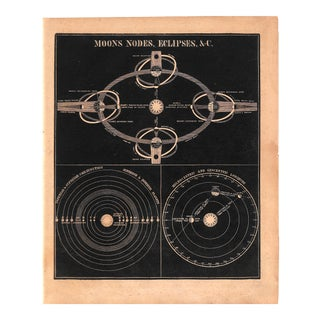 1848 Antique Astronomy, Moon Nodes Eclipses, Matted For Sale