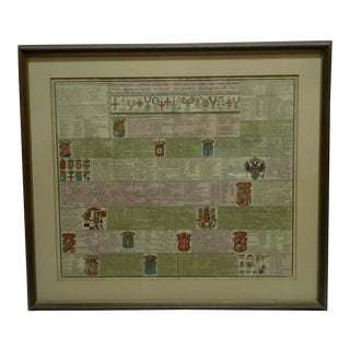 "1980s Vintage ""Geographic History"" Framed and Matted Print For Sale"