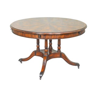 """Theodore Alexander 50"""" - 74"""" Round Mahogany Dining Table W/ Outside Leaves"""