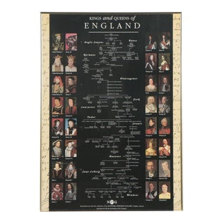 Kings and Queens of England National Portrait Gallery Royal Lithograph Poster For Sale