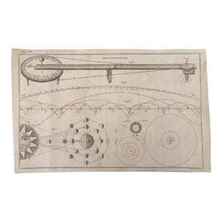 18th C. 1773 James Ferguson Paper Astronomical Map For Sale