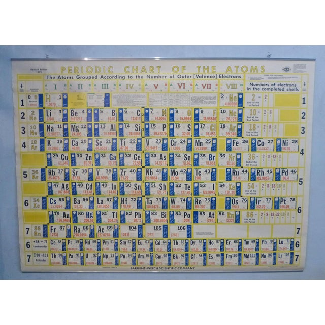 Yellow Vintage 1979 Periodic Chart of the Atoms Classroom Teaching Aid For Sale - Image 8 of 8