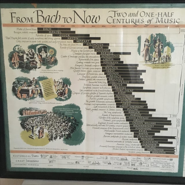 From Bach to Now Vintage Framed Print - Image 3 of 9