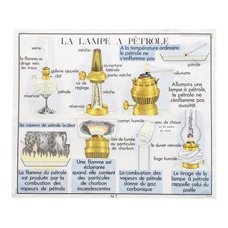 """Vintage French Educational Double-Sided """"Oil Lamp / Slow Combustion"""" School Poster Chart For Sale"""