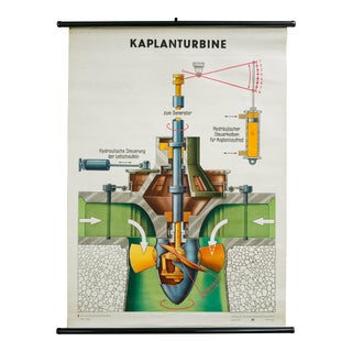 "1970's ""Kaplanturbine"" German Illustration Chart For Sale"