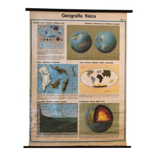 Vintage Italian Physical Geography Chart For Sale