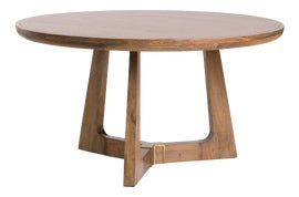Image of Dining Tables in Charlotte