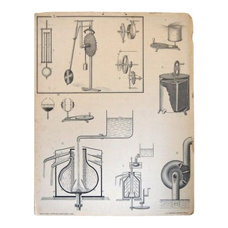 Vintage Swedish Mid-Century Physics Educational Diagram Poster For Sale