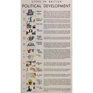 "1940's English ""British Political Development"" Poster For Sale"