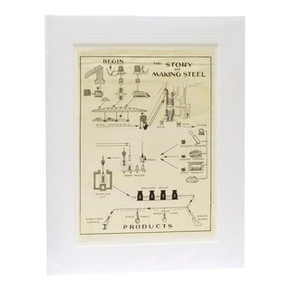 The Story of Making Steel, Vintage Infographic Poster Mounted in Window Mat For Sale