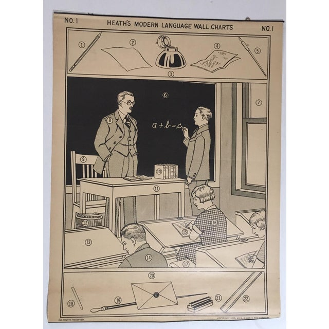 1926 Vintage Double-Sided Heath's Modern Language Wall Chart No. 1 Classroom Poster For Sale - Image 9 of 9