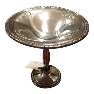 Sterling Silver Compote Dish