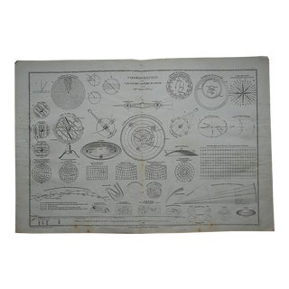 Antique 19th Century Cosmographical Chart