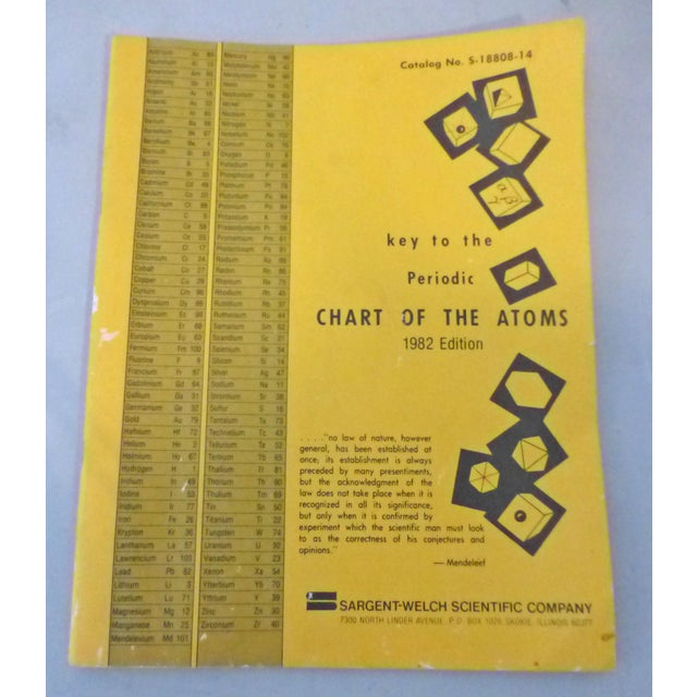 Metal Vintage 1979 Periodic Chart of the Atoms Classroom Teaching Aid For Sale - Image 7 of 8