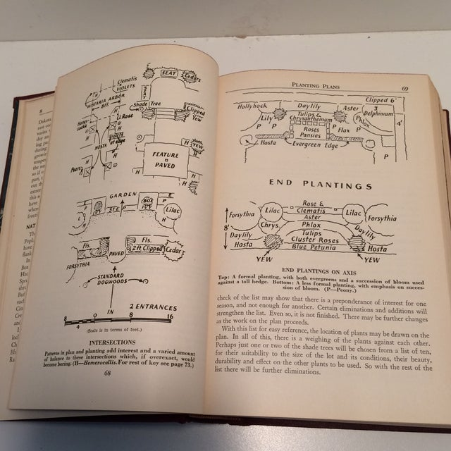 """1947 """"Woman's Home Companion Garden Book"""" For Sale - Image 10 of 11"""