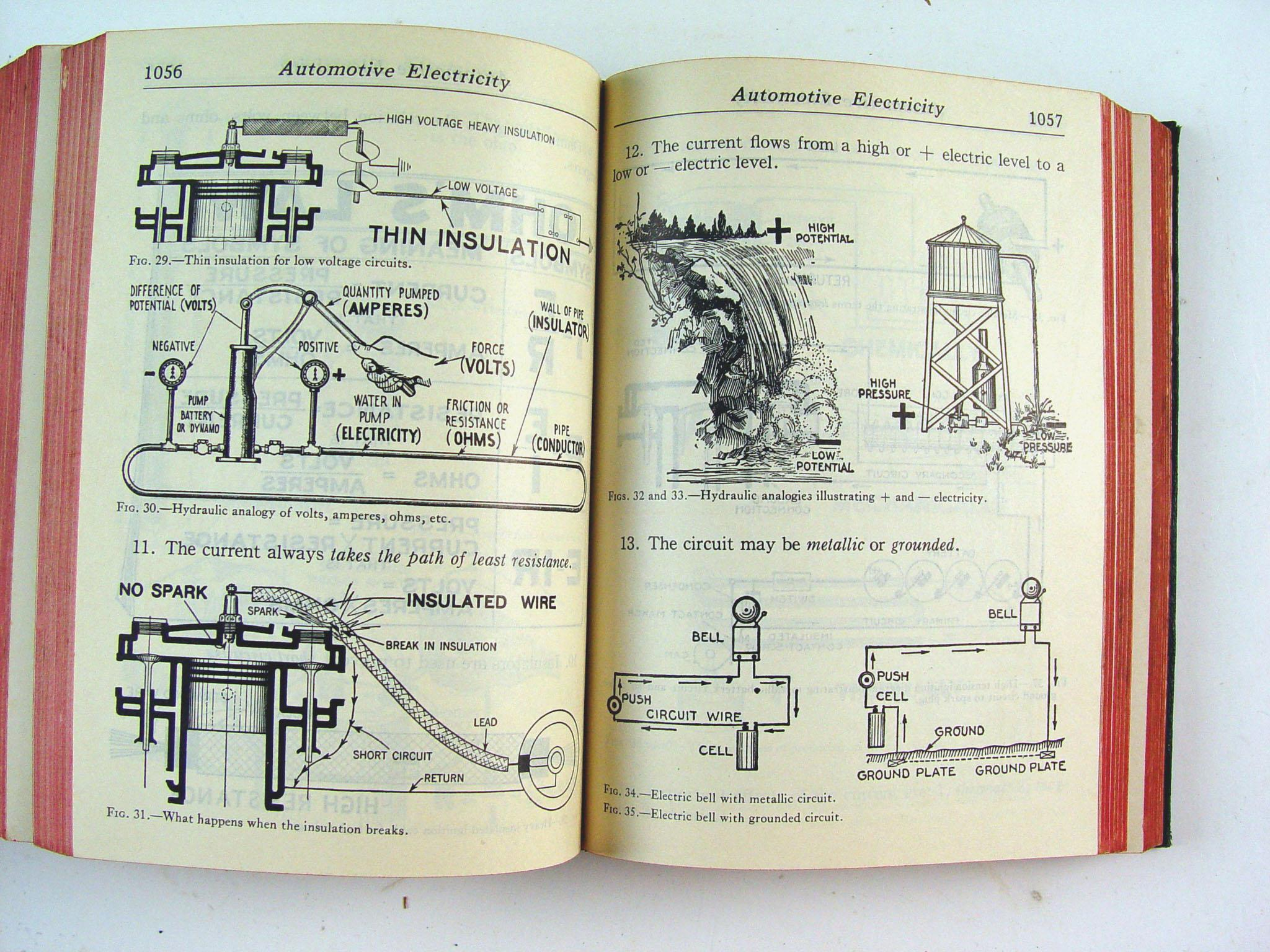 vintage 1940 audel s new automobile guide book chairish rh chairish com Audel Millwright Audel Watches
