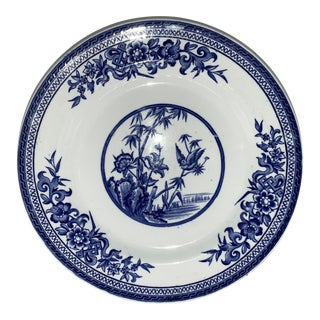 1876 Aesthetic Transferware Blue & White Plate For Sale