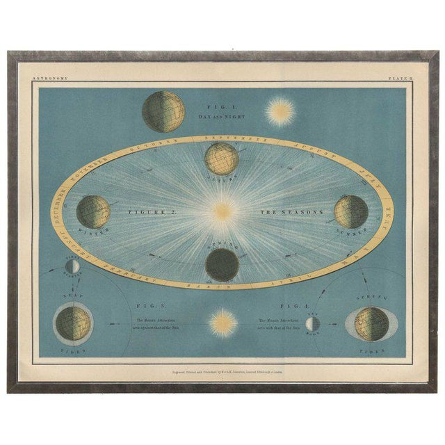 """Illustration Ocean Blue Astronomy Plate II in Shadowbox 19 1/2x 15 1/2"""" For Sale - Image 3 of 3"""