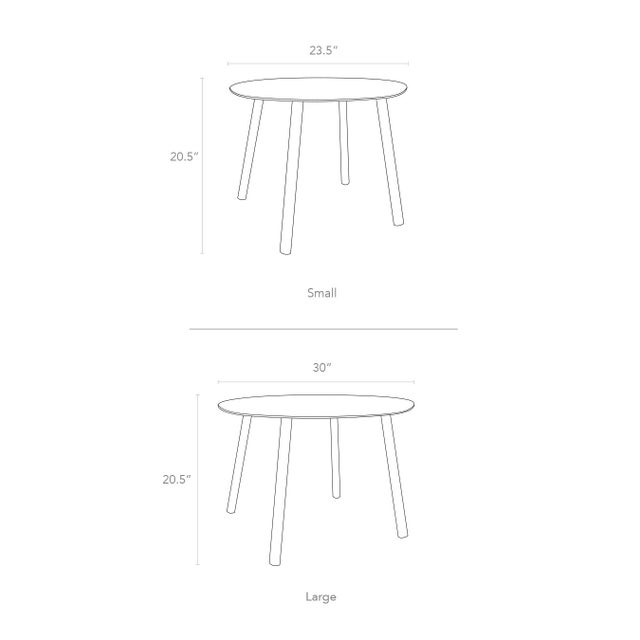 "AC/BC Large Acrylic Round 30"" Kids Table, Our AC/BC Acrylic table has a sleek modern look and provides plenty play space..."