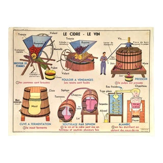 French Vintage School Poster of Wine Making Cider For Sale