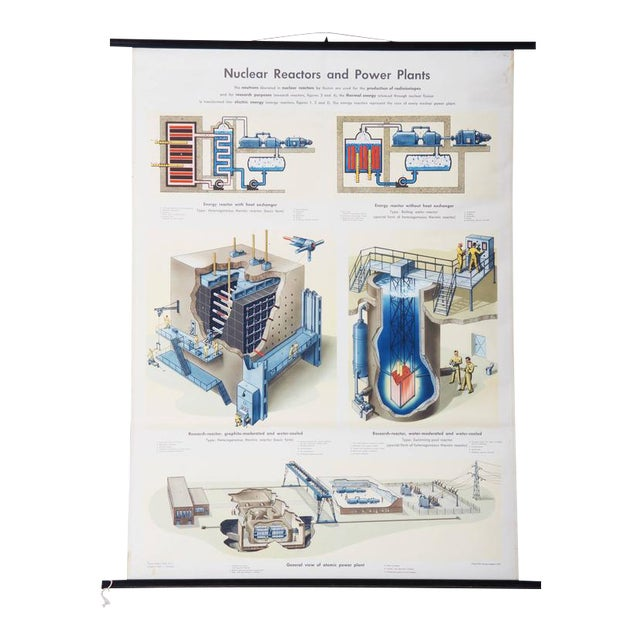 Large Vintage Nuclear Reactor & Power Station Learning Poster For Sale