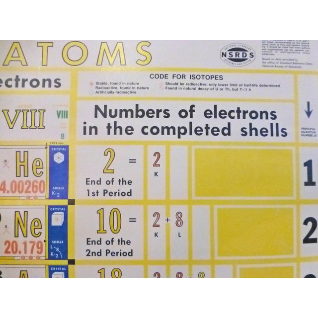 Vintage 1979 Periodic Chart of the Atoms Classroom Teaching Aid For Sale - Image 4 of 8