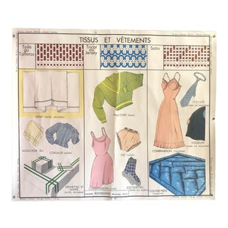 1950s Vintage French Textile School Poster For Sale