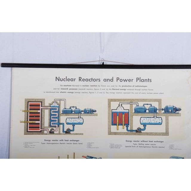 Large Vintage Nuclear Reactor & Power Station Learning Poster For Sale - Image 4 of 5