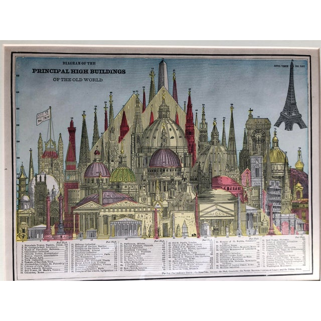 A diagram of the Old World's principal high buildings, made in America in 1898. Newly custom framed in gold and white...