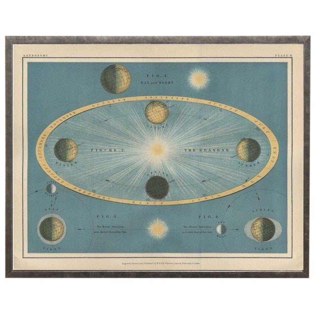 """Ocean Blue Astronomy Plate II in Shadowbox 19 1/2x 15 1/2"""" For Sale"""